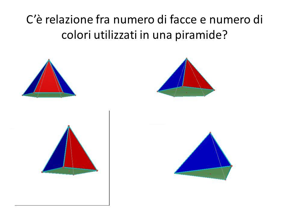 C'è relazione fra numero di facce e numero di colori utilizzati in una piramide