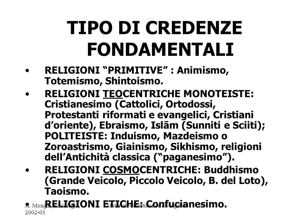 TIPO DI CREDENZE FONDAMENTALI