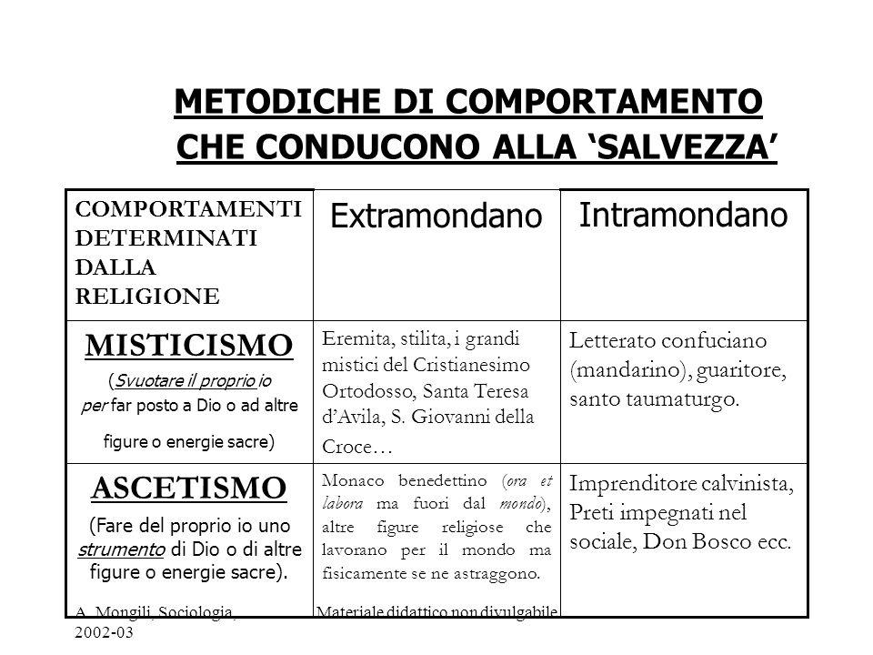 METODICHE DI COMPORTAMENTO CHE CONDUCONO ALLA 'SALVEZZA'