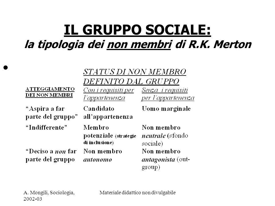 IL GRUPPO SOCIALE: la tipologia dei non membri di R.K. Merton