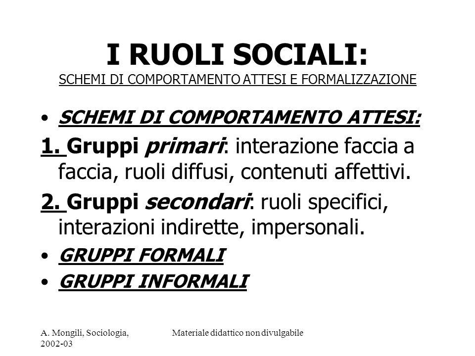 I RUOLI SOCIALI: SCHEMI DI COMPORTAMENTO ATTESI E FORMALIZZAZIONE