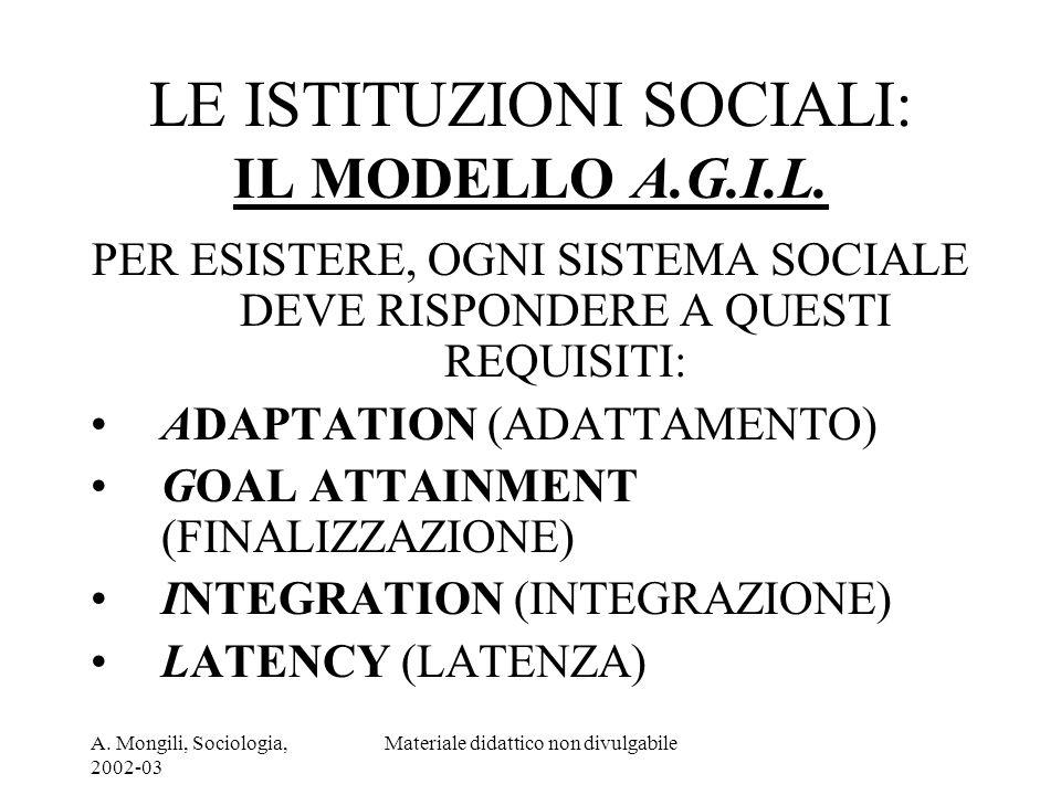LE ISTITUZIONI SOCIALI: IL MODELLO A.G.I.L.