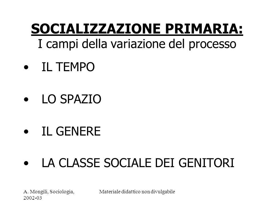 SOCIALIZZAZIONE PRIMARIA: I campi della variazione del processo