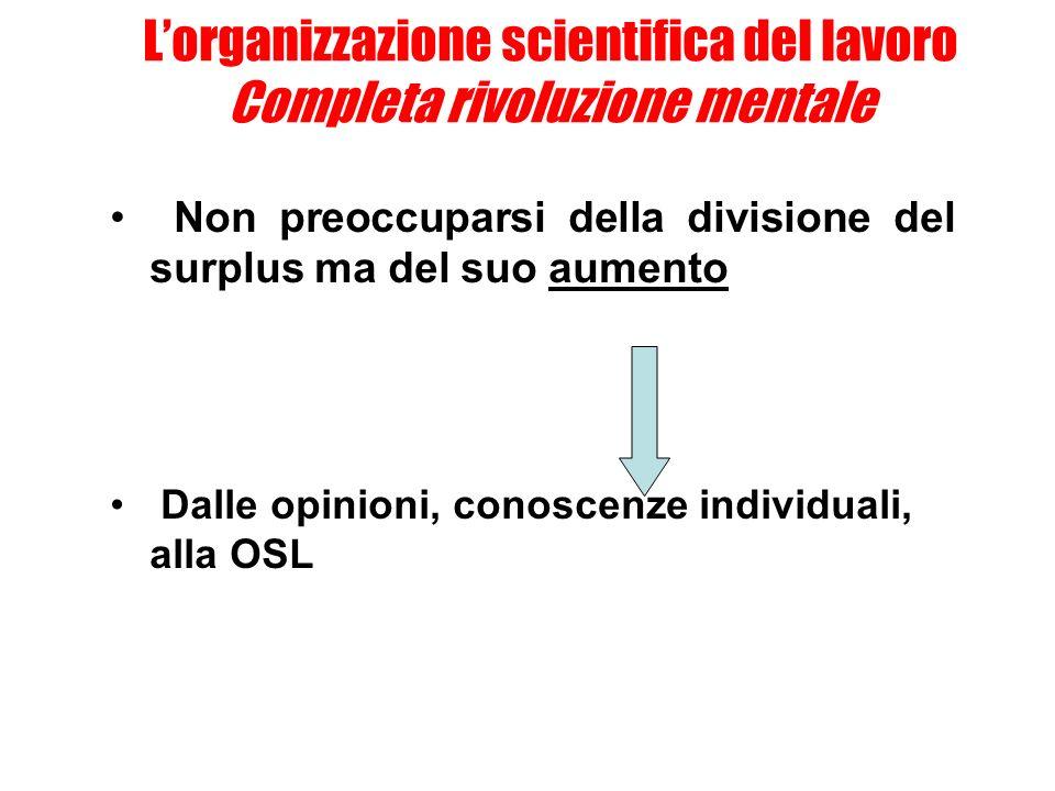 L'organizzazione scientifica del lavoro Completa rivoluzione mentale