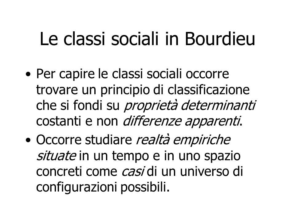 Le classi sociali in Bourdieu