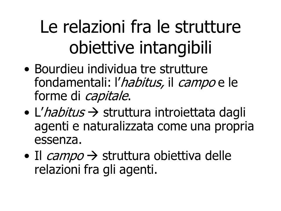 Le relazioni fra le strutture obiettive intangibili