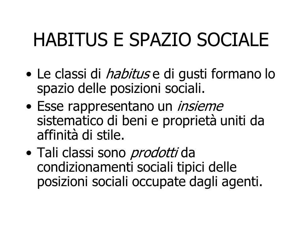 HABITUS E SPAZIO SOCIALE