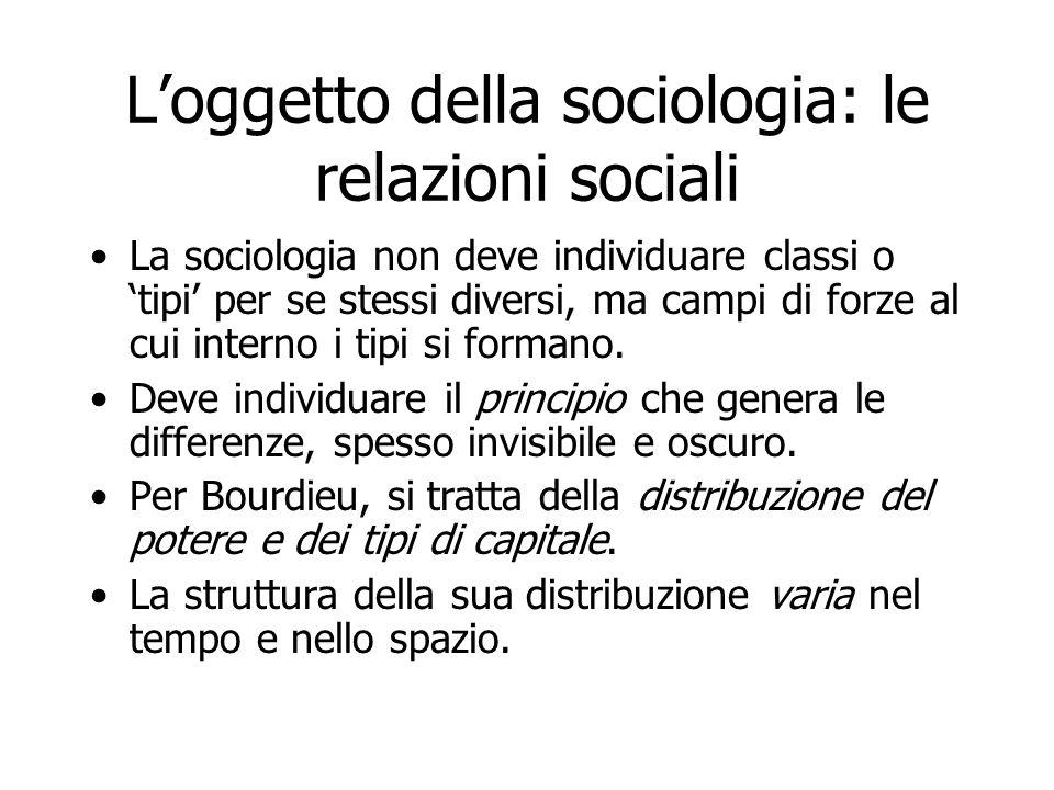 L'oggetto della sociologia: le relazioni sociali