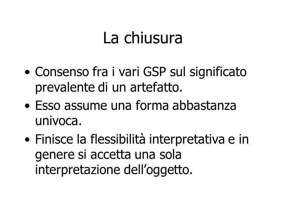 La chiusura Consenso fra i vari GSP sul significato prevalente di un artefatto. Esso assume una forma abbastanza univoca.