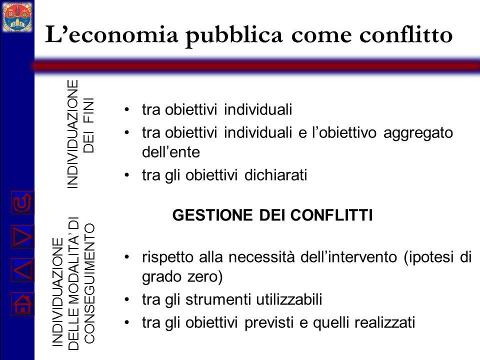 L'economia pubblica come conflitto