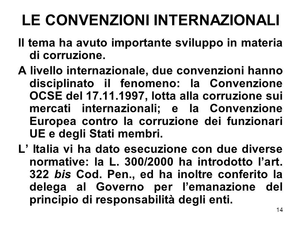 LE CONVENZIONI INTERNAZIONALI