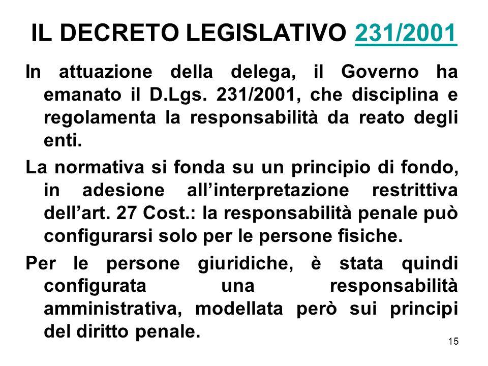 IL DECRETO LEGISLATIVO 231/2001