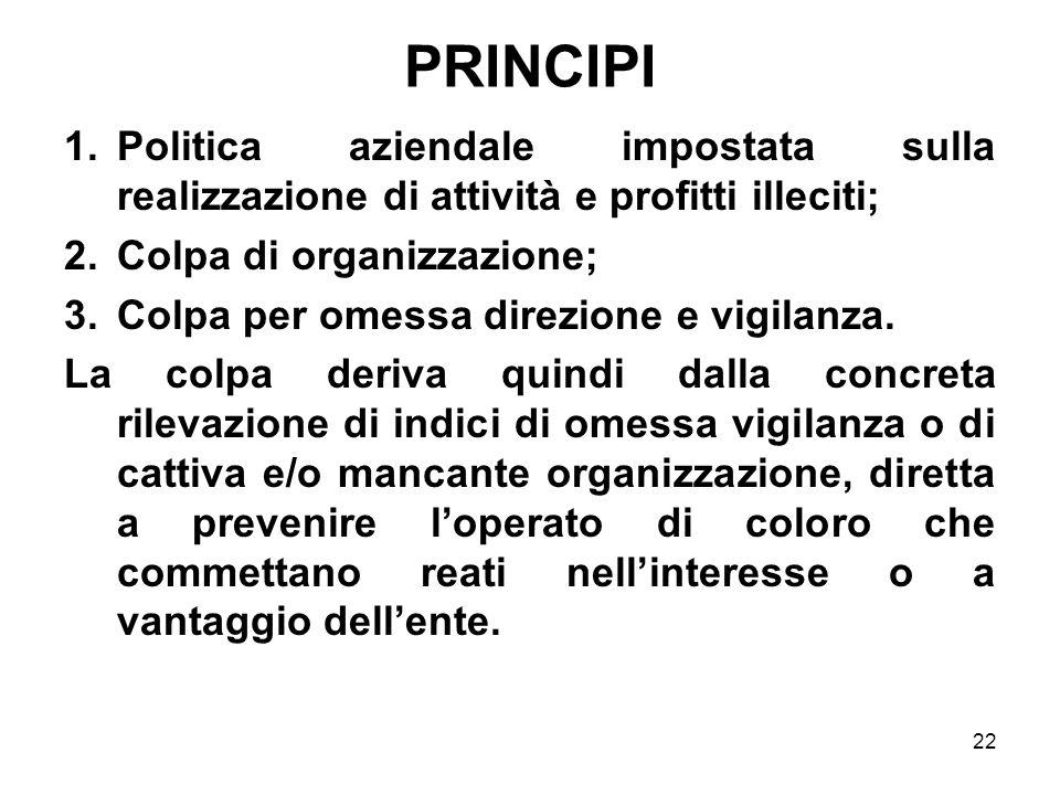 PRINCIPI Politica aziendale impostata sulla realizzazione di attività e profitti illeciti; Colpa di organizzazione;