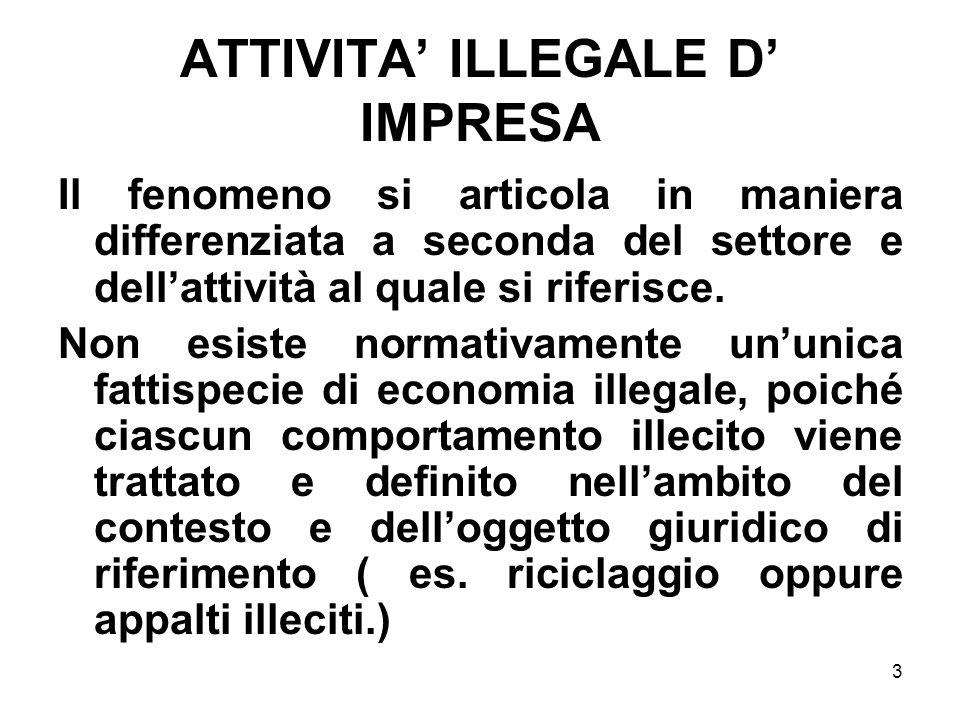 ATTIVITA' ILLEGALE D' IMPRESA