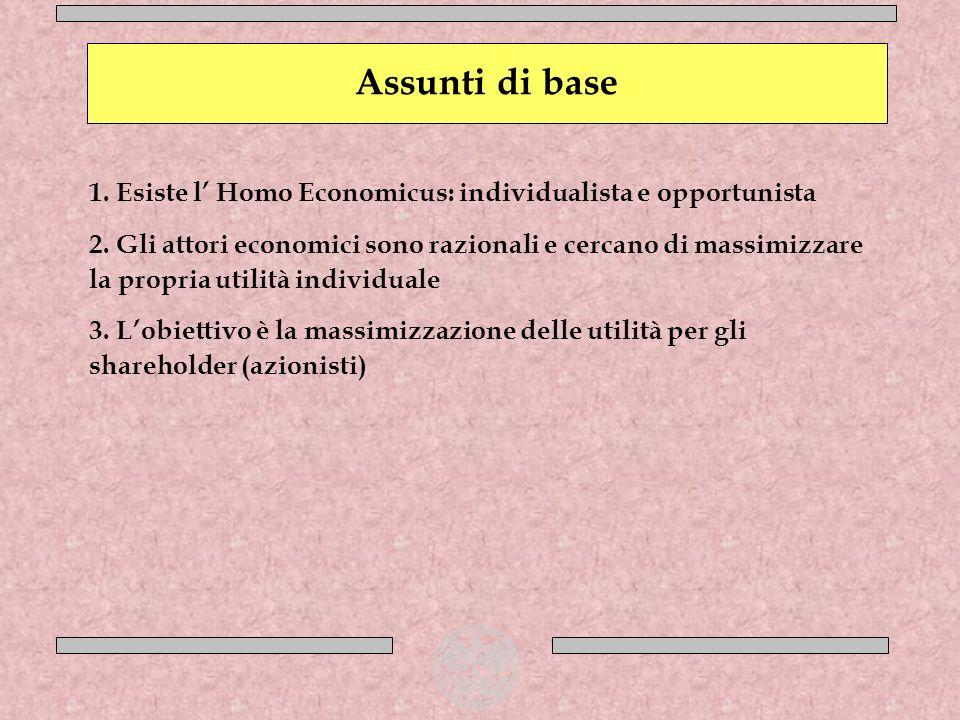 Assunti di base Esiste l' Homo Economicus: individualista e opportunista.