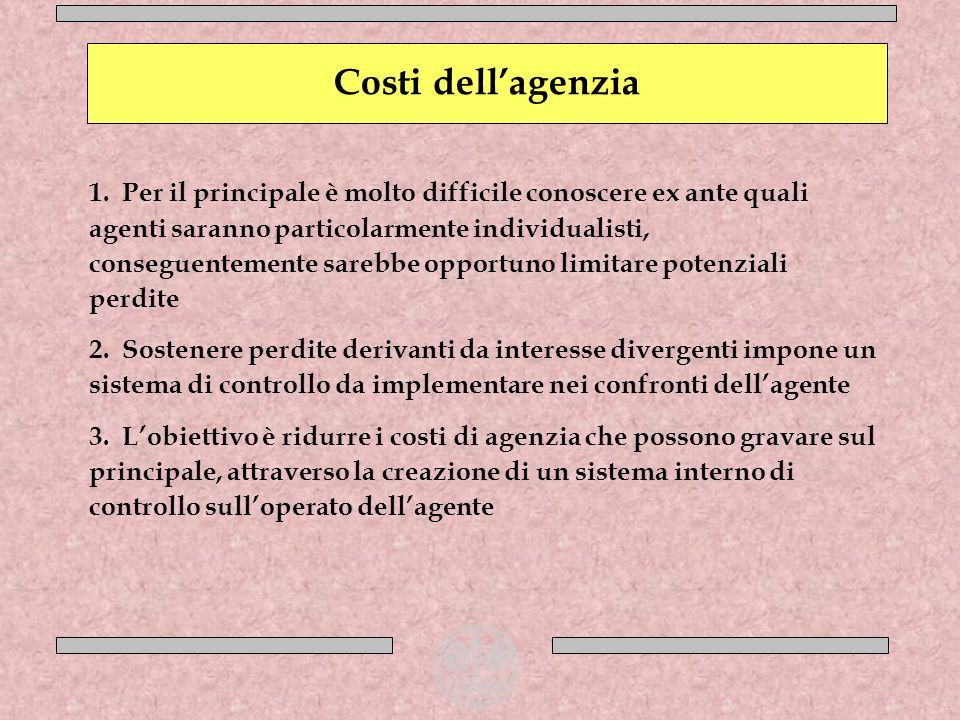 Costi dell'agenzia