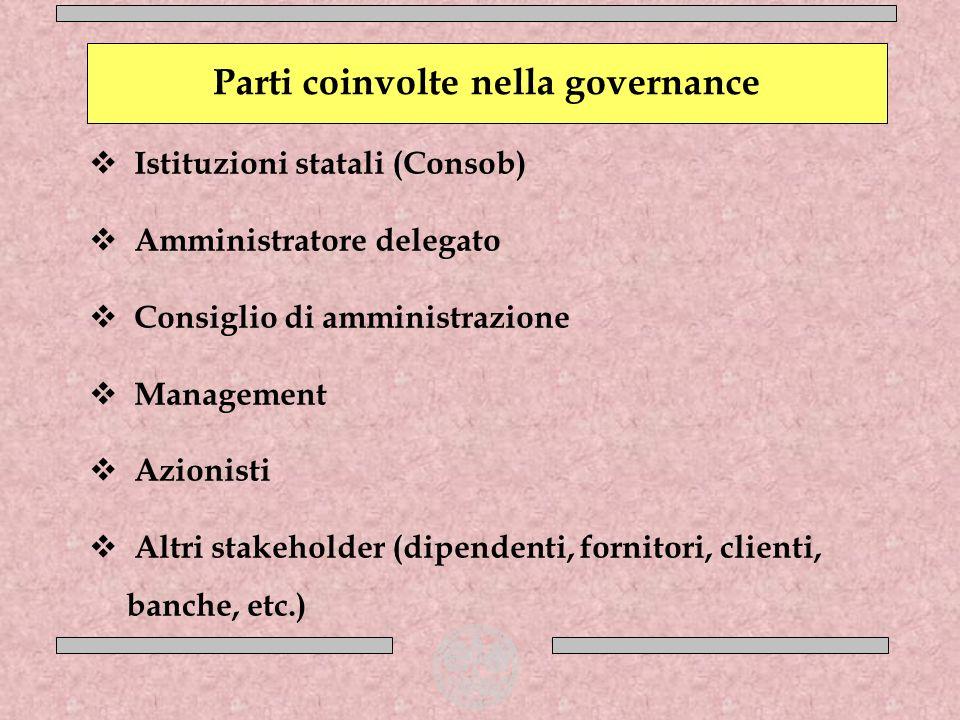 Parti coinvolte nella governance