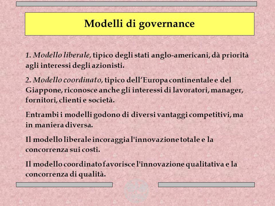Modelli di governance Modello liberale, tipico degli stati anglo-americani, dà priorità agli interessi degli azionisti.