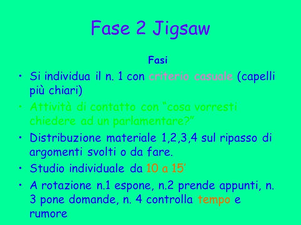 Fase 2 Jigsaw Fasi. Si individua il n. 1 con criterio casuale (capelli più chiari)