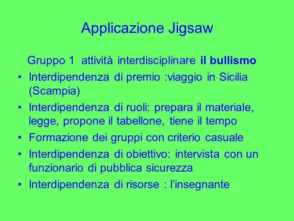 Applicazione Jigsaw Gruppo 1 attività interdisciplinare il bullismo