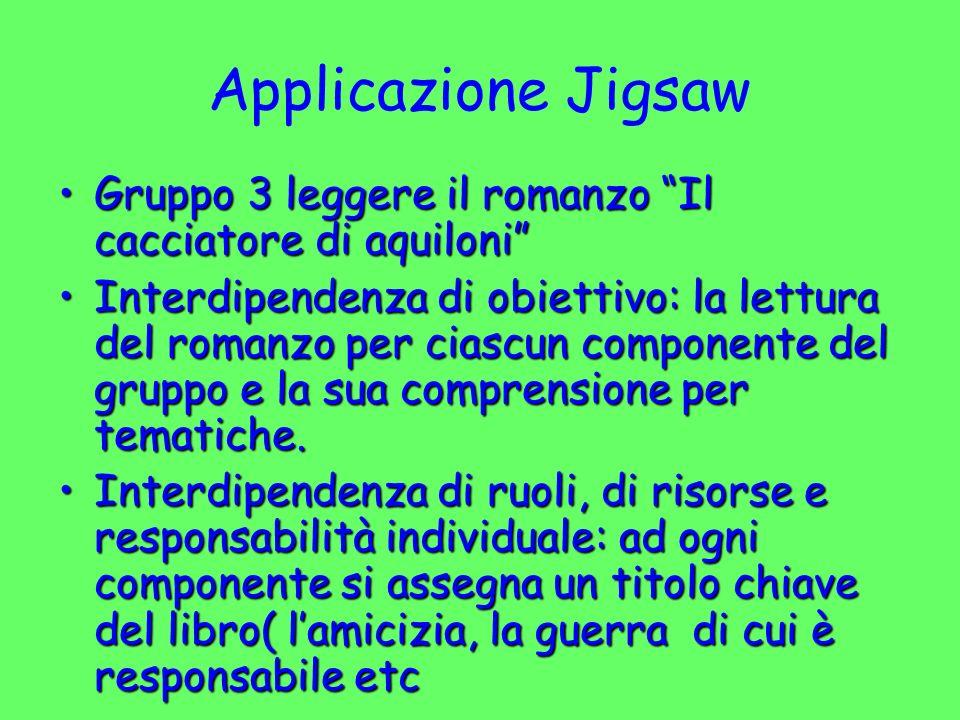 Applicazione Jigsaw Gruppo 3 leggere il romanzo Il cacciatore di aquiloni