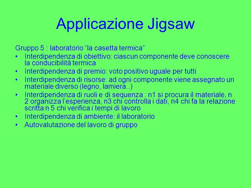 Applicazione Jigsaw Gruppo 5 : laboratorio la casetta termica