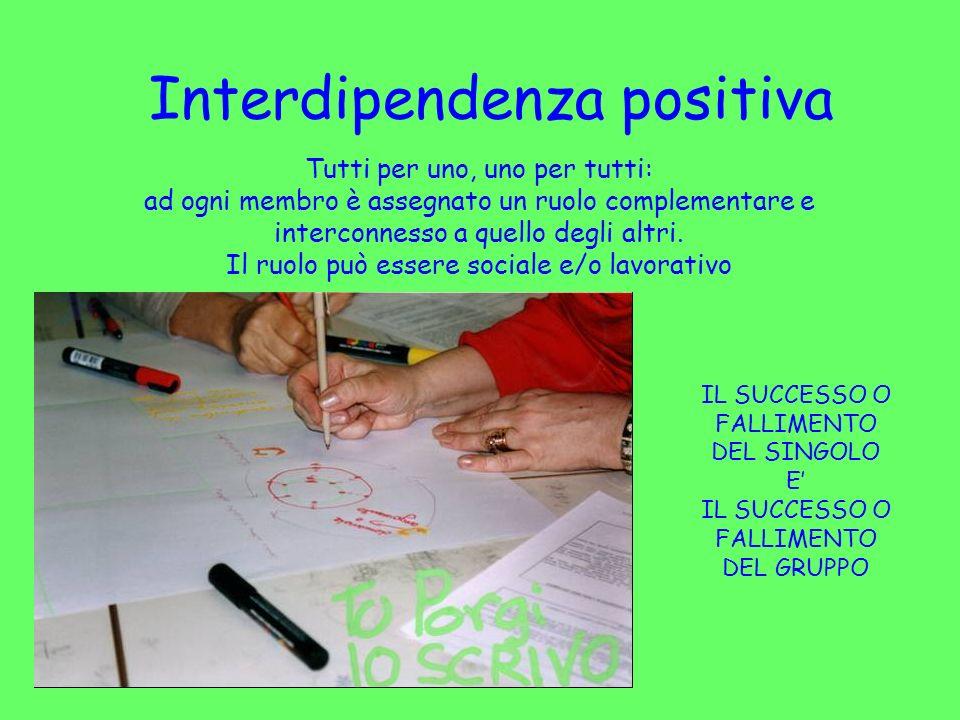 Interdipendenza positiva