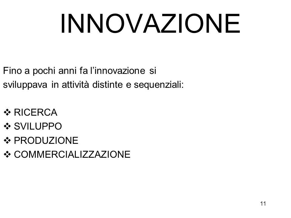 INNOVAZIONE Fino a pochi anni fa l'innovazione si