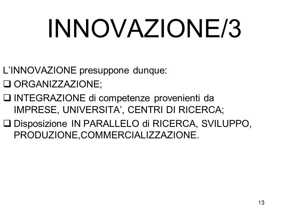 INNOVAZIONE/3 L'INNOVAZIONE presuppone dunque: ORGANIZZAZIONE;