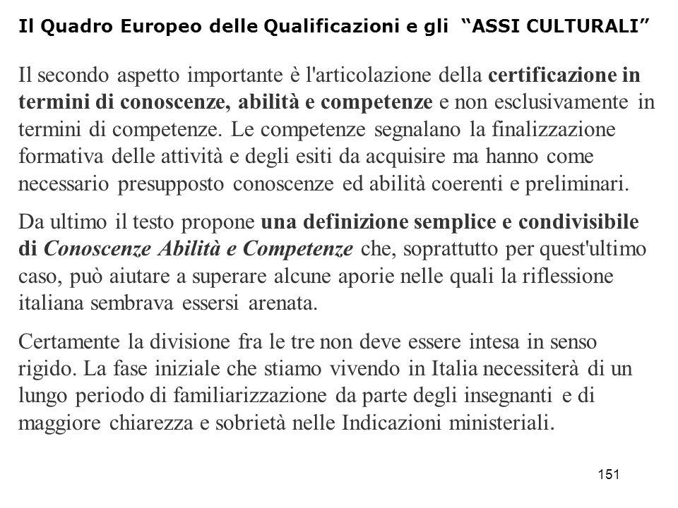 Il Quadro Europeo delle Qualificazioni e gli ASSI CULTURALI