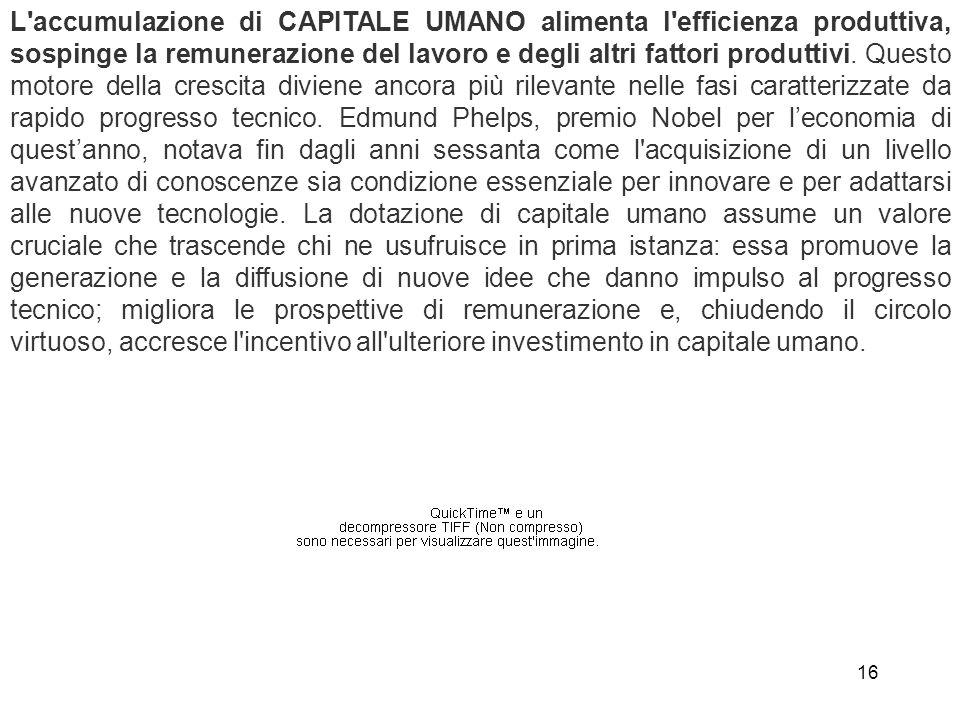 L accumulazione di CAPITALE UMANO alimenta l efficienza produttiva, sospinge la remunerazione del lavoro e degli altri fattori produttivi.
