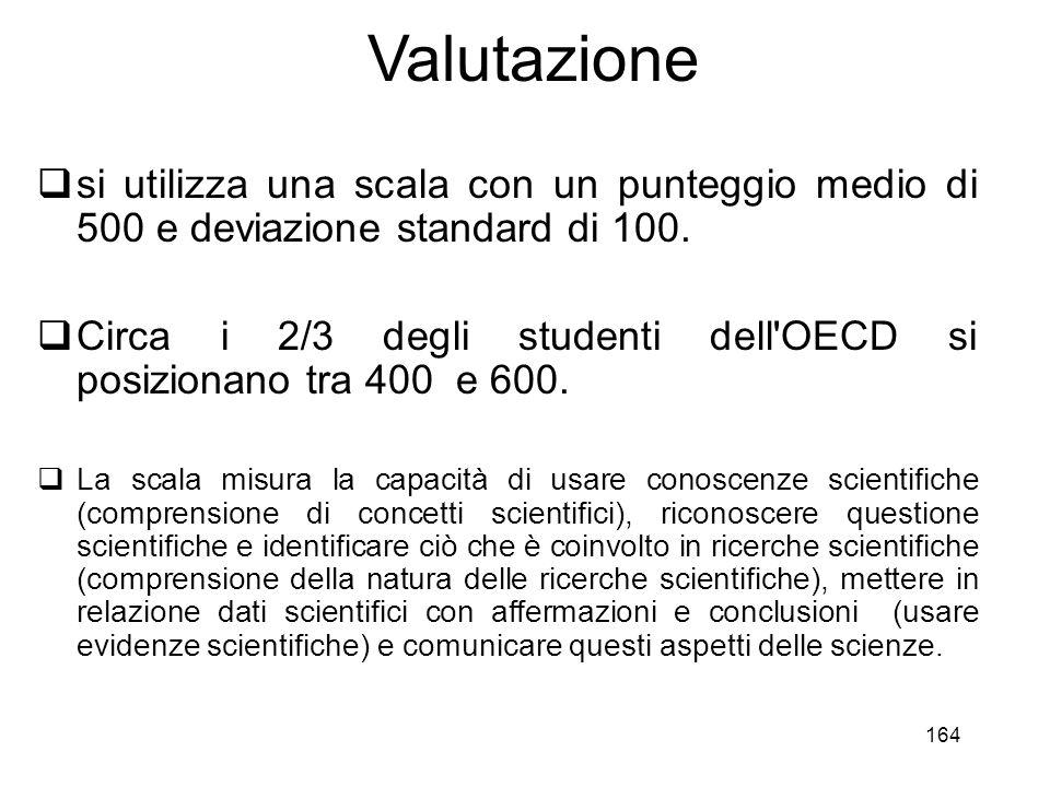 Valutazione si utilizza una scala con un punteggio medio di 500 e deviazione standard di 100.