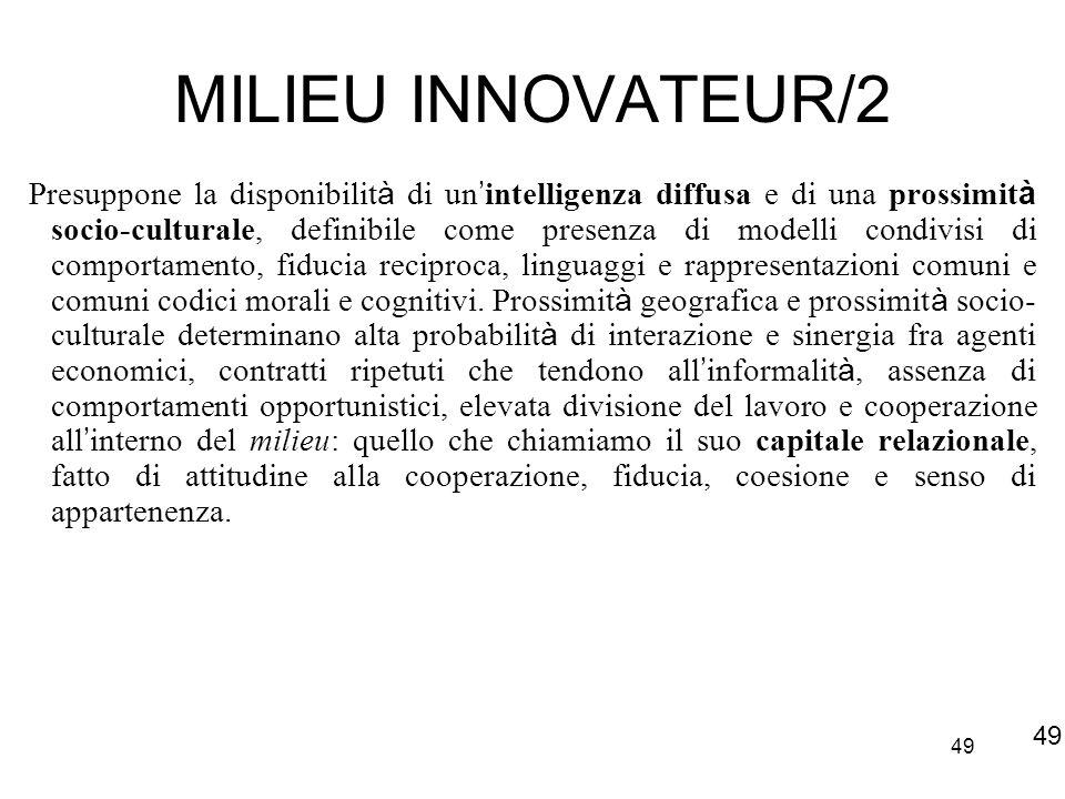 MILIEU INNOVATEUR/2