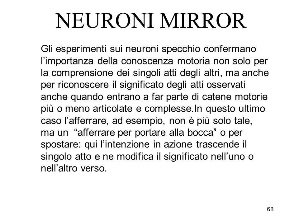 NEURONI MIRROR Gli esperimenti sui neuroni specchio confermano