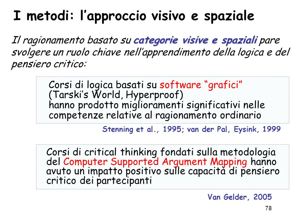 I metodi: l'approccio visivo e spaziale