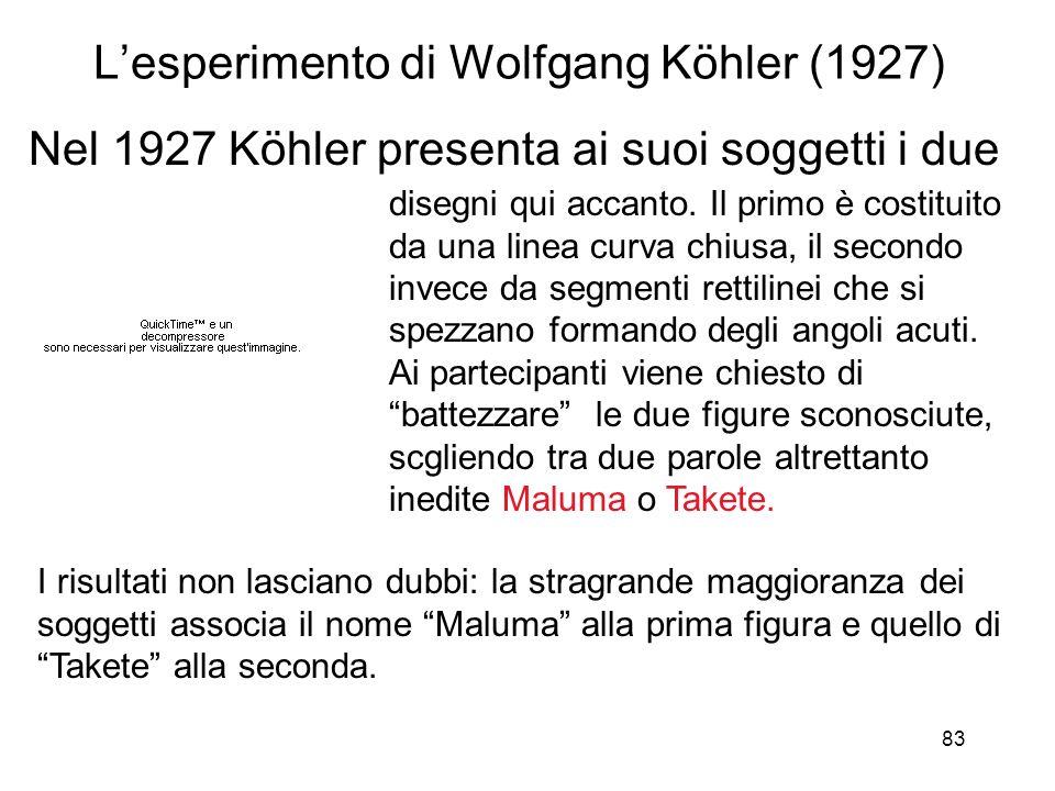 L'esperimento di Wolfgang Köhler (1927)