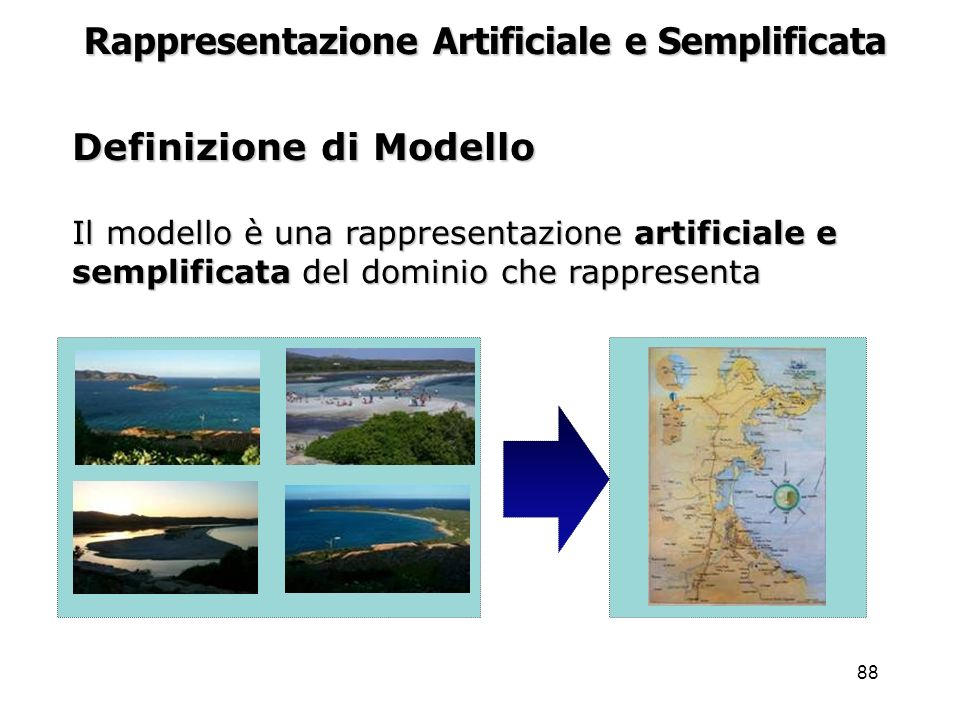 Rappresentazione Artificiale e Semplificata