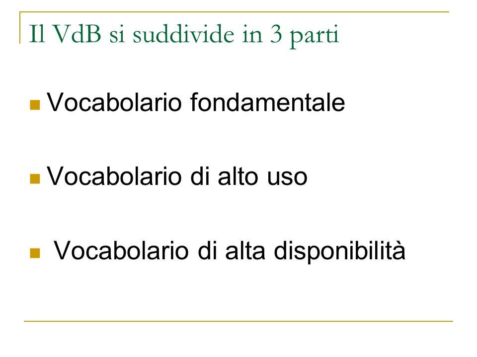 Il VdB si suddivide in 3 parti