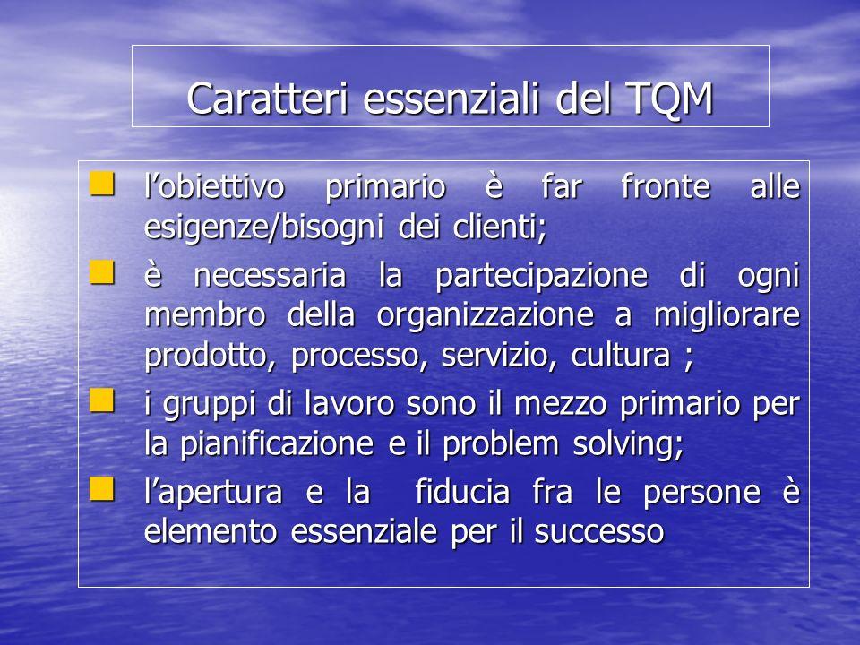 Caratteri essenziali del TQM