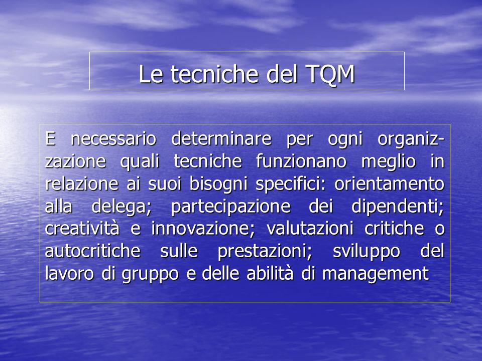 Le tecniche del TQM