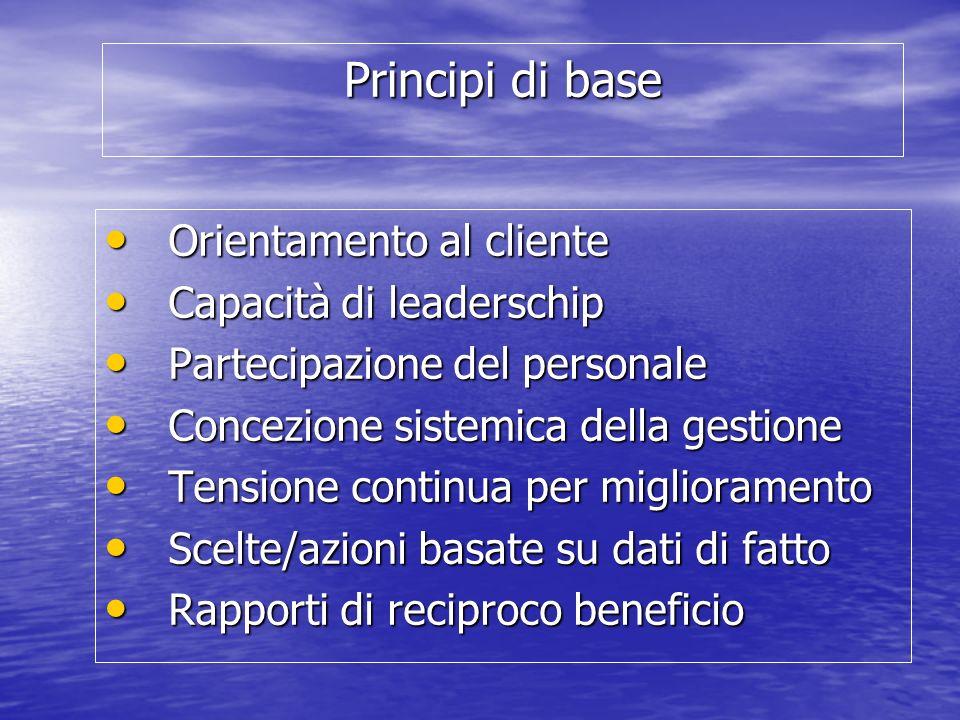 Principi di base Orientamento al cliente Capacità di leaderschip