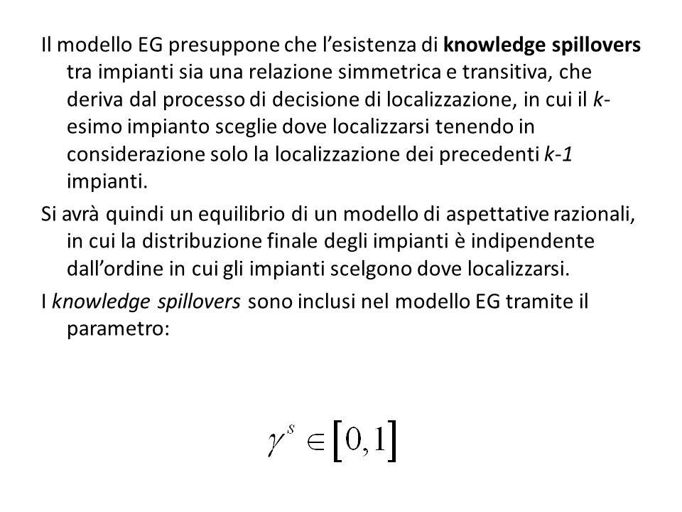 Il modello EG presuppone che l'esistenza di knowledge spillovers tra impianti sia una relazione simmetrica e transitiva, che deriva dal processo di decisione di localizzazione, in cui il k-esimo impianto sceglie dove localizzarsi tenendo in considerazione solo la localizzazione dei precedenti k-1 impianti.