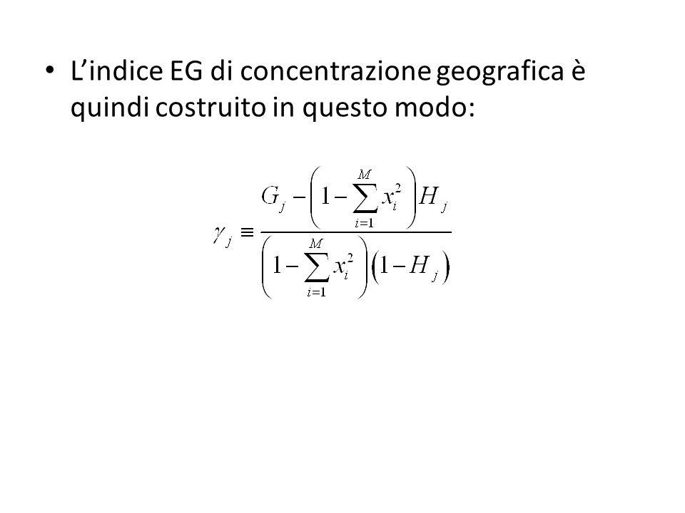 L'indice EG di concentrazione geografica è quindi costruito in questo modo: