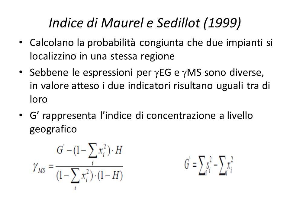 Indice di Maurel e Sedillot (1999)