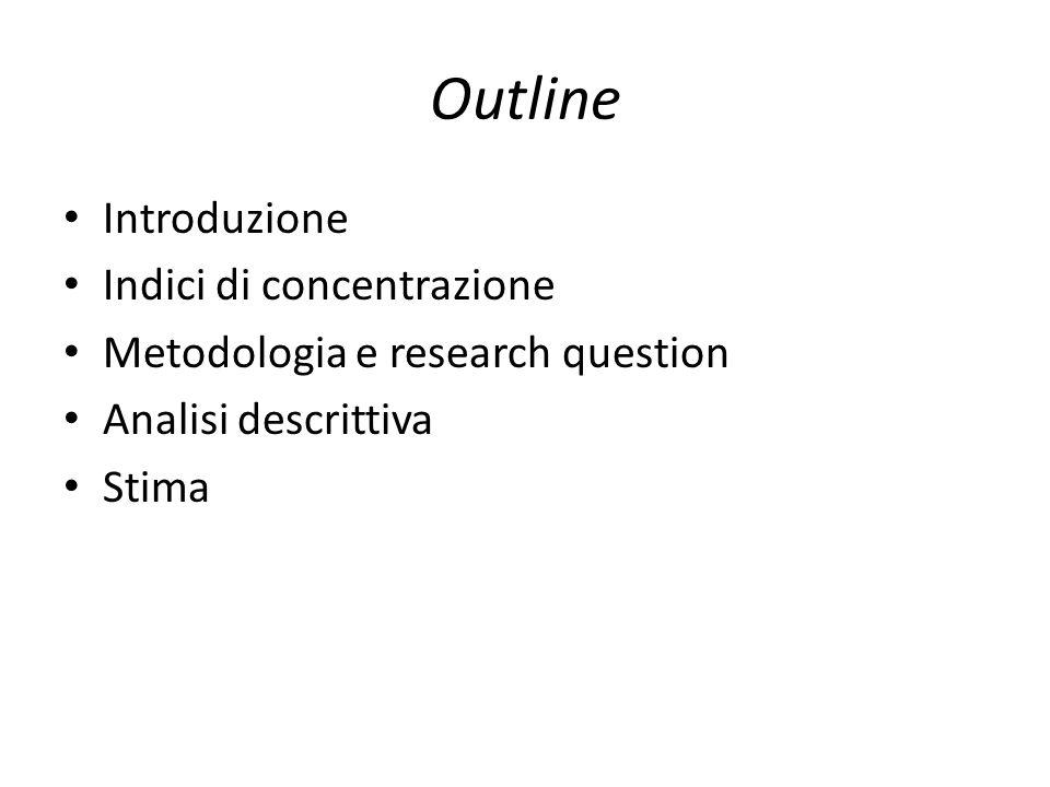 Outline Introduzione Indici di concentrazione