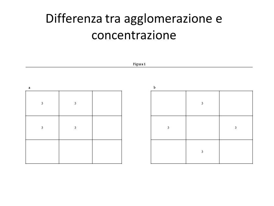 Differenza tra agglomerazione e concentrazione