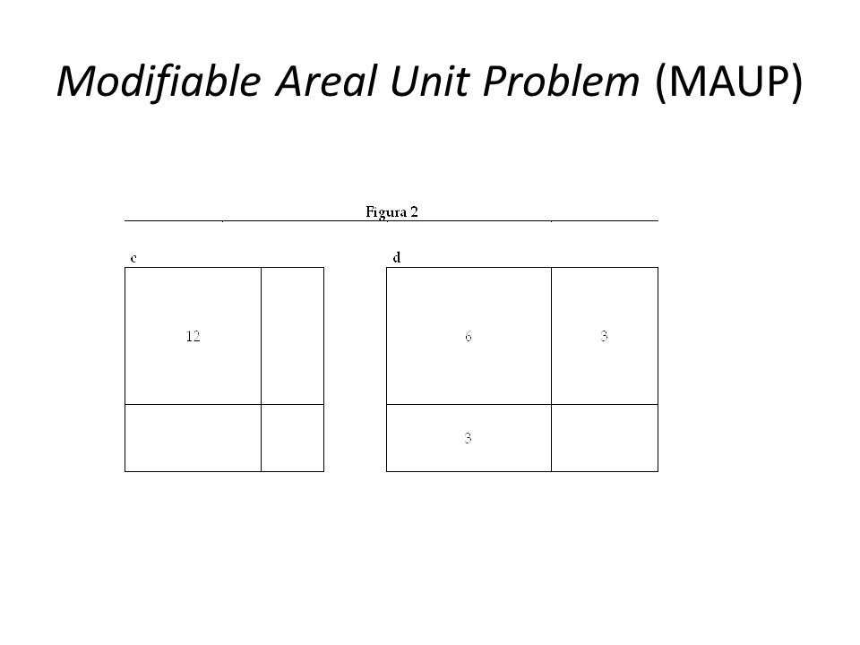 Modifiable Areal Unit Problem (MAUP)