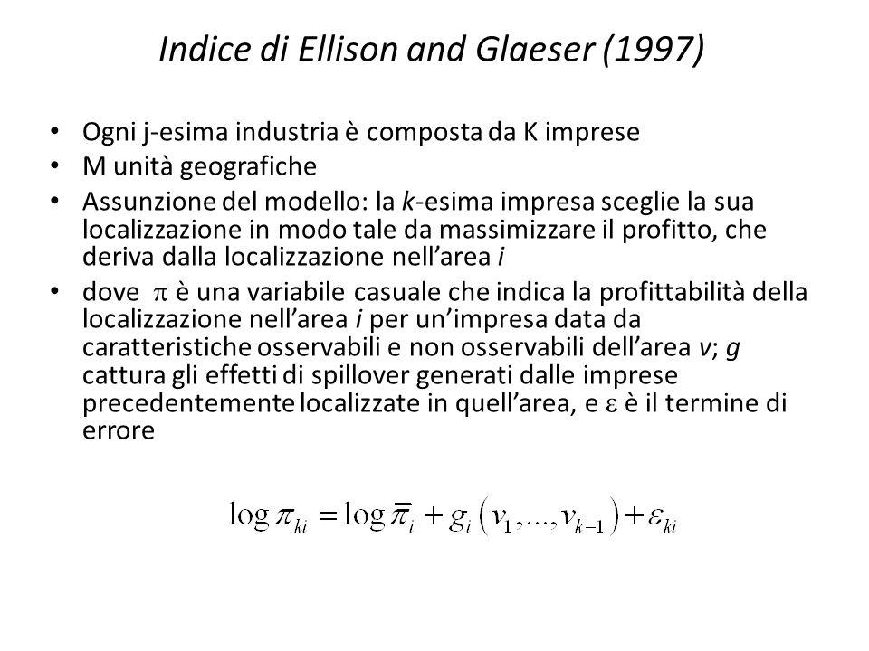 Indice di Ellison and Glaeser (1997)