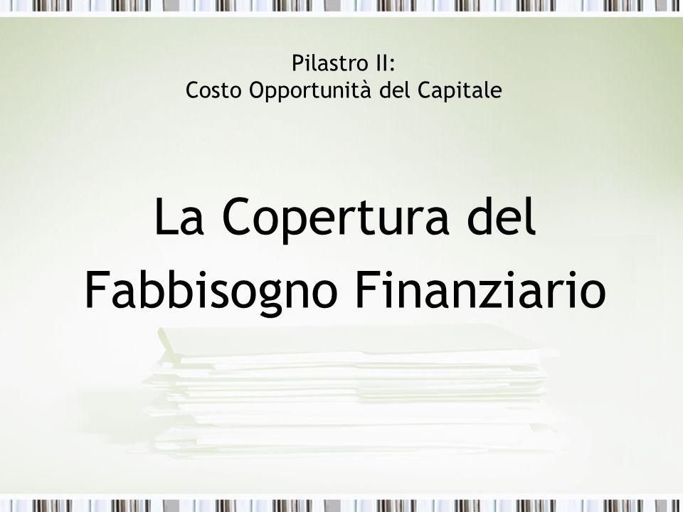 Pilastro II: Costo Opportunità del Capitale