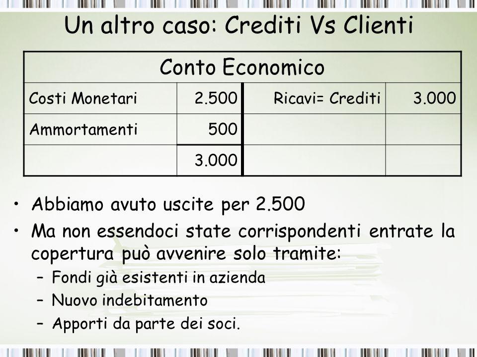 Un altro caso: Crediti Vs Clienti